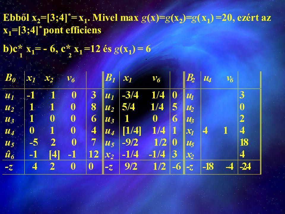 Ebből x2=[3;4]*= x1. Mivel max g(x)=g(x2)=g( x1) =20, ezért az x1=[3;4]* pont efficiens.